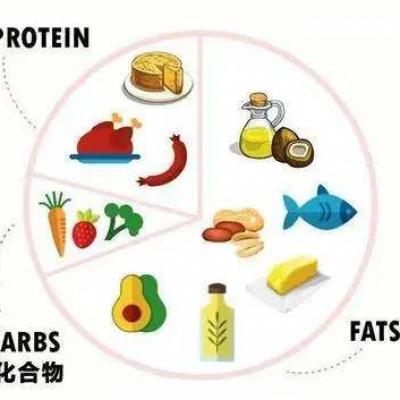 生酮成功案例分享--营养师角度的生酮有什么不一样