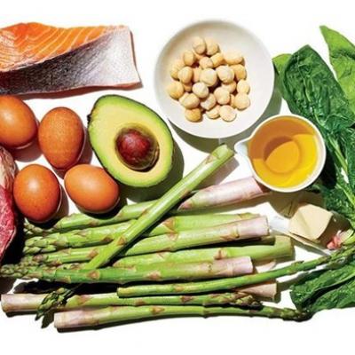 在生酮饮食期间,哪些野菜可以吃?(上)